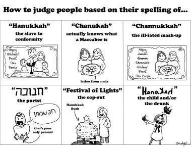 spell hanukkah types